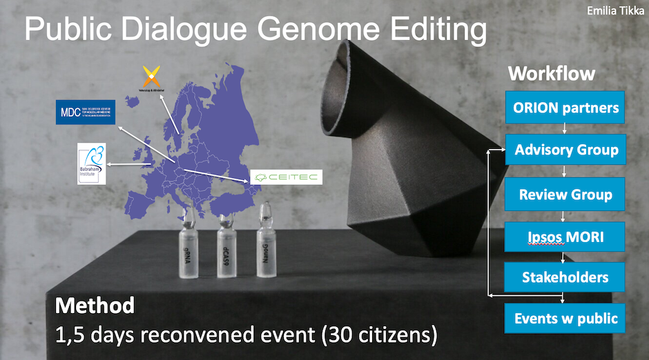 Public dialogues on genome editing method